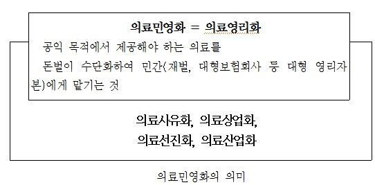 minwoo3